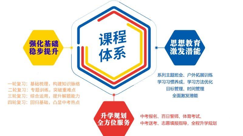 杭州中考复读选学校要看什么